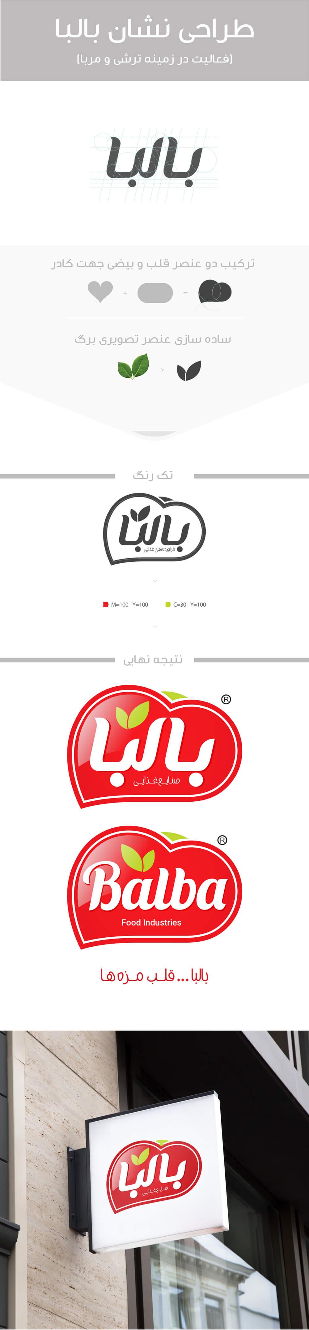 طراحی نشان تجاری محصولات بالبا